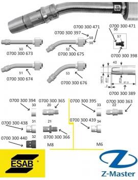 Стартовый комплект для гусака RT82G/W, 1,2 мм 0459990641